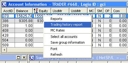 Icts trading system