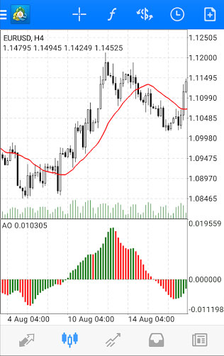 Gci forex trading